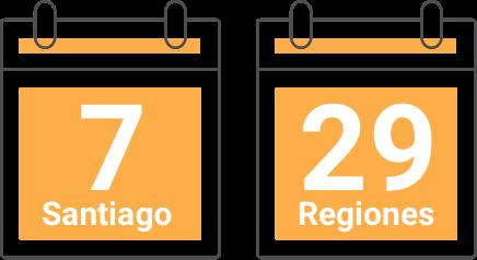 7 sucursales en Santiago, 29 en regiones